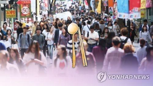 报告:韩富户月均支出近6万元 为普通户三倍