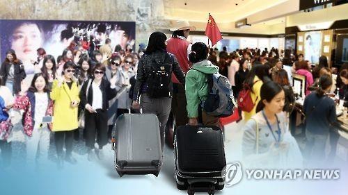 调查:中国散客最关注的旅游目的地为韩国