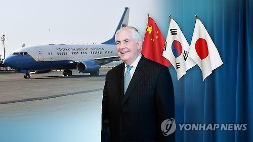 简讯:美国务卿蒂勒森抵韩直奔非军事区