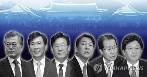 韩大选民调:文在寅支持率继续领跑 安熙正好感度第一