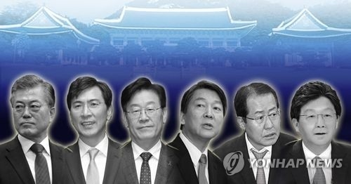 韩大选民调:文在寅稳居榜首 安熙正安哲秀分列二三