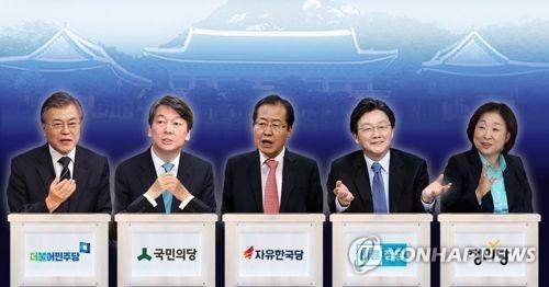 资料图片:左起依次是文在寅、安哲秀、洪准杓、刘承旼、沈相奵。(韩联社)