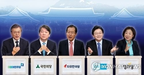 韩大选民调:地区格局弱化 民意年龄差凸显