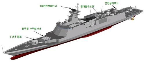 韩成功研发舰地战术导弹 拟2019年部署于护卫舰