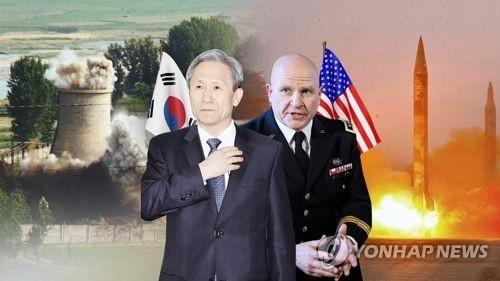 资料图片:韩国青瓦台国家安全室室长金宽镇(左)和美国国家安全事务助理麦克马斯特(韩联社)