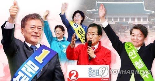 资料图片:文在寅、洪准杓、安哲秀、刘承旼和沈相奵的候选人编号分别是1、2、3、4和5。(韩联社)