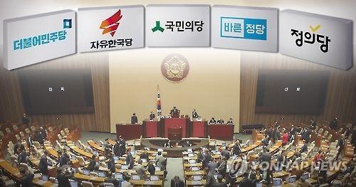左起依议席由多到少依次是共同民主党、自由韩国党、国民之党、正党、正义党。(韩联社)