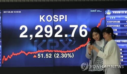 5月8日,韩国KOSPI指数突破2290点,连续两天刷新最高纪录。(韩联社)