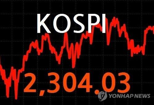 5月22日,韩国KOSPI指数以2304.03点收盘。(韩联社)