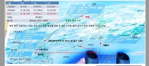 """韩国专家分析朝鲜公布的""""北极星2""""型导弹示意图。(韩联社)"""