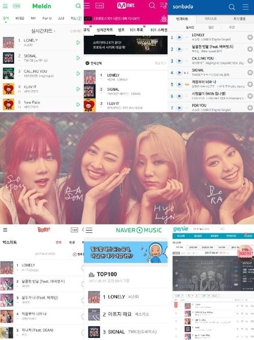 女团SISTAR单曲《LONELY》登顶韩国7大主流音源榜。(韩联社)