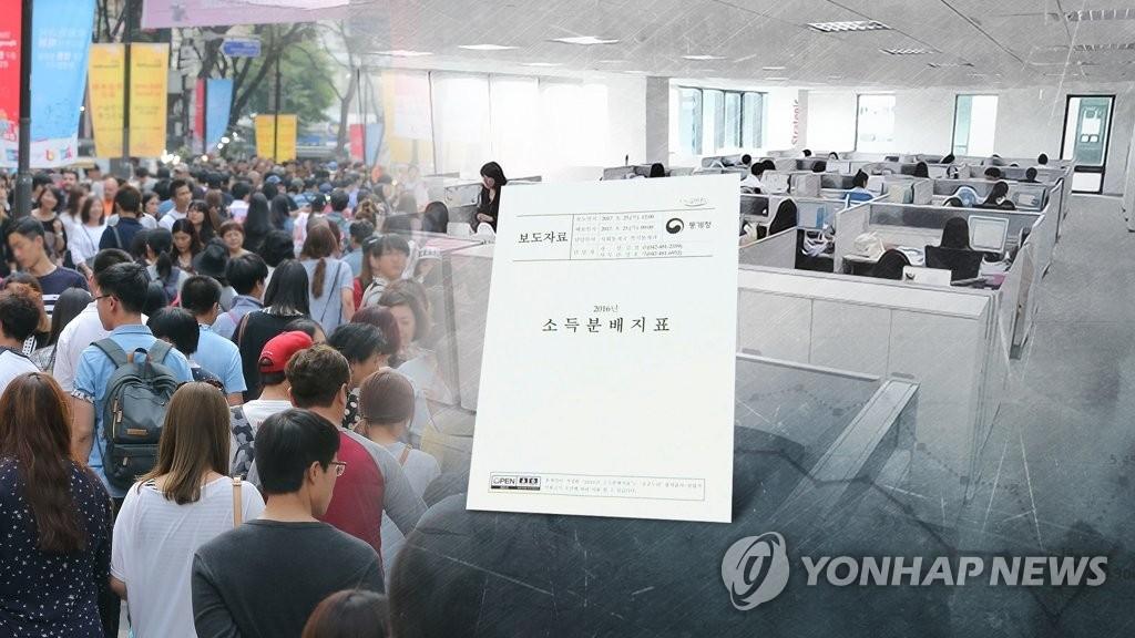 韩收入不平等加剧 中产阶级比重下滑 - 1