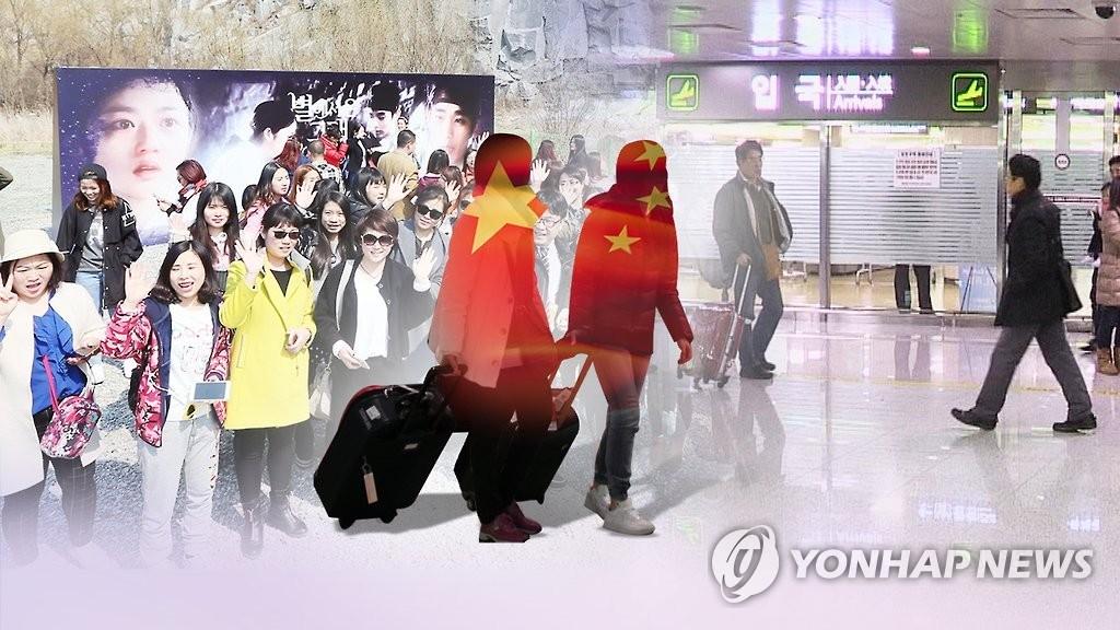 首尔南山成中国游客最热门目的地 - 1