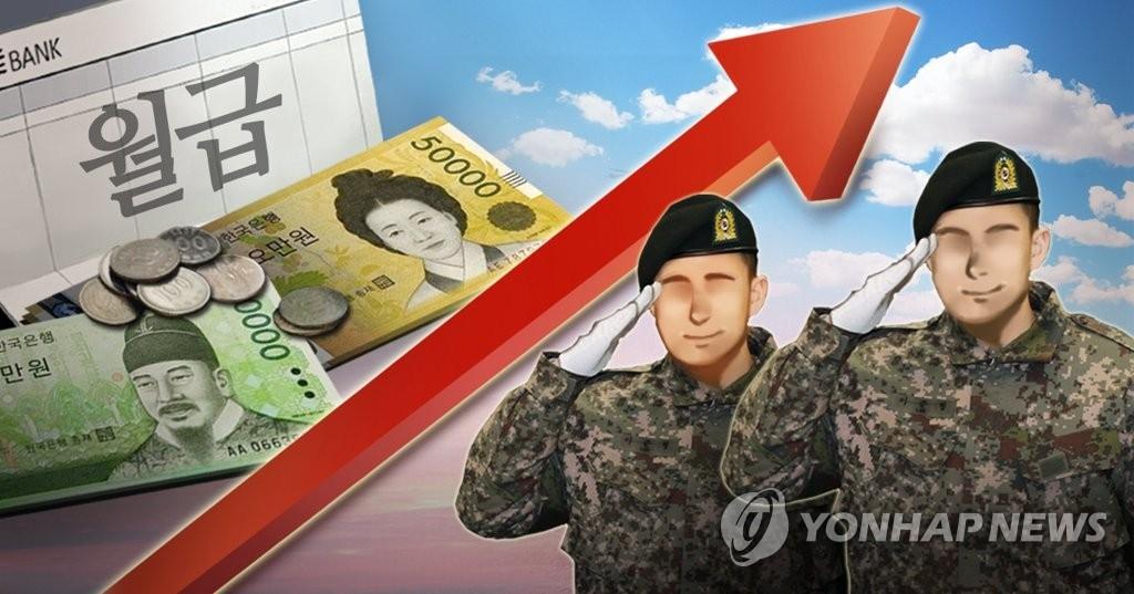 韩义务兵明年涨薪至最低工资标准的30% - 1