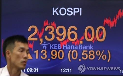 资料图片:7月11日,韩国KOSPI指数收盘报2396.00点,刷新收盘价纪录。(韩联社)