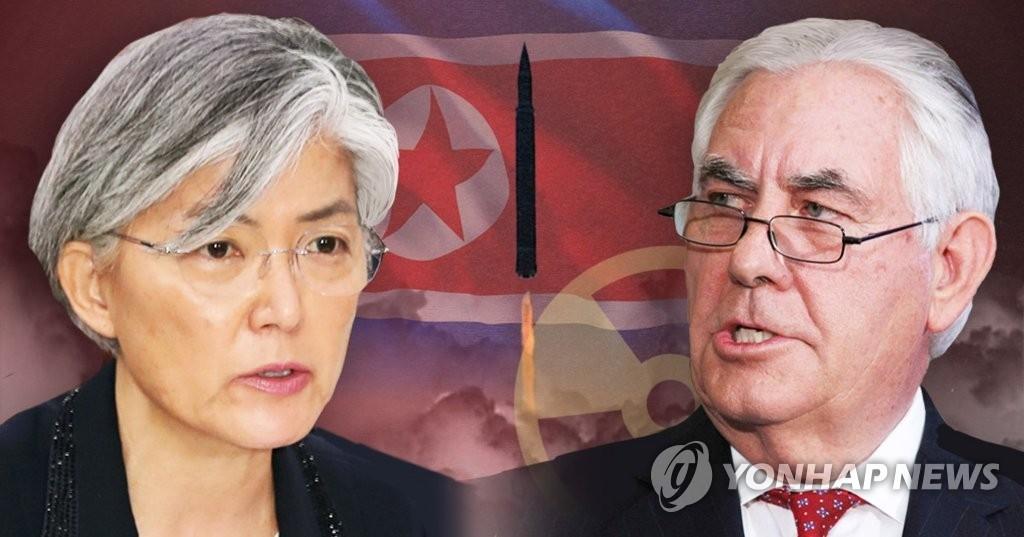 资料图片:韩国外交部长官康京和(左)和美国国务卿蒂勒森