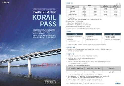 外国人专用铁路通票KORAIL PASS(韩联社/韩国铁道公社提供)