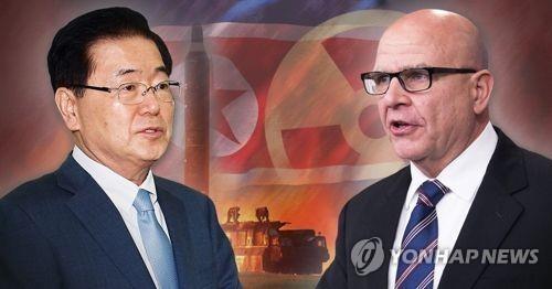 左为青瓦台国家安保室长郑义溶,右为美国国家安全事务助理麦克马斯特。(韩联社)