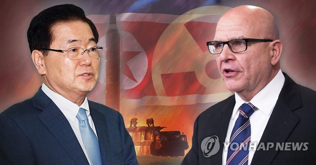 资料图片:青瓦台国家安保室室长郑义溶(左)和美国白宫国家安全顾问麦克马斯特(韩联社)