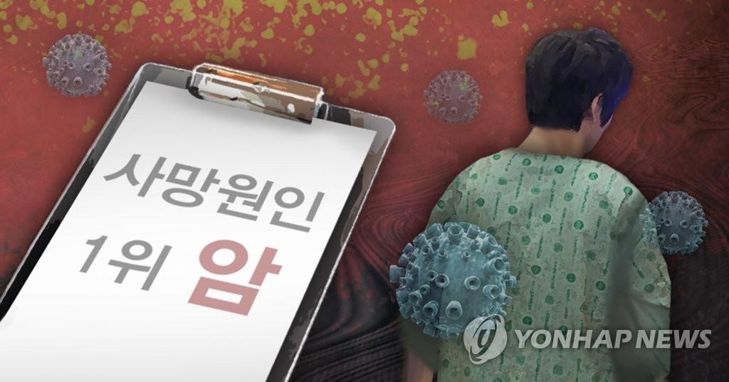 资料图片:韩国第一大死因为癌症。(韩联社)