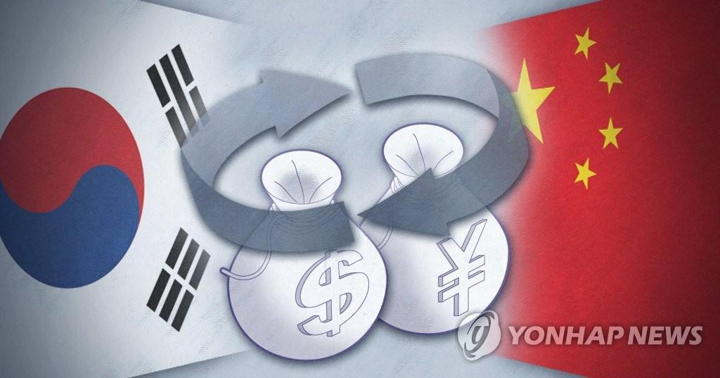 简讯:韩中续签货币互换协议 - 1