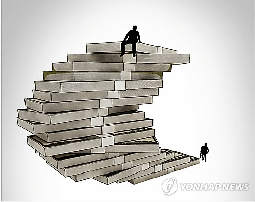 韩艺人收入两极分化现象严重 - 1