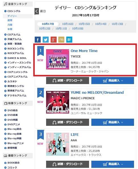 资料图片:日本公信榜榜单截图(韩联社/JYP提供)