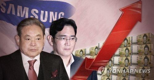 韩最富百人持股市值逾7千亿 三星家族约增600亿 - 1
