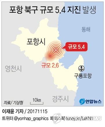 详讯:韩东南部浦项市发生5.4级地震 - 4