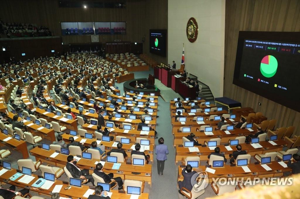 11月24日下午,在韩国国会全体会议上,共同民主党议员朴柱民通过《查明社会性事故真相及建设安全社会特别法案》。该法案以162票赞成,46票反对和8票弃权获得通过。