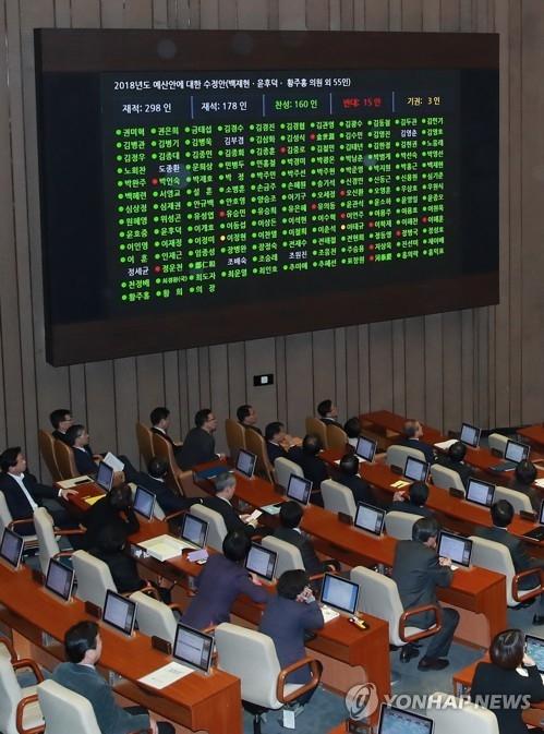 12月6日凌晨,韩国国会召开全体会议,表决通过了2018年预算案。(韩联社)