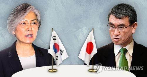 韩国外交部长官康京和与日本外务大臣河野太郎(韩联社)