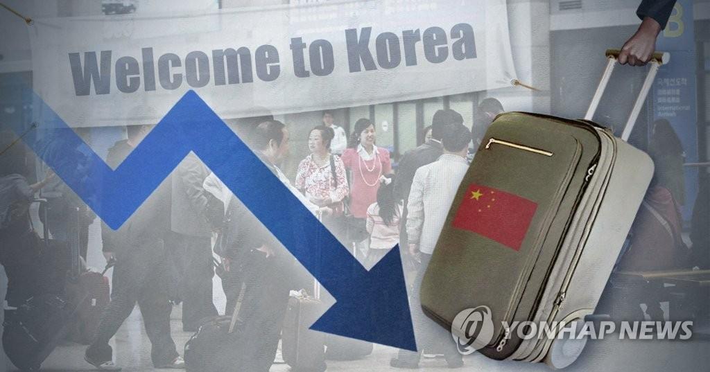 韩央行:今年中国游客同比减半 经济损失52亿美元 - 1