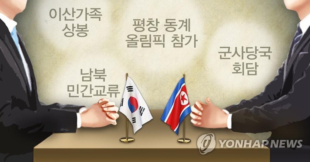 韩朝高级别会谈在板门店开启 - 1