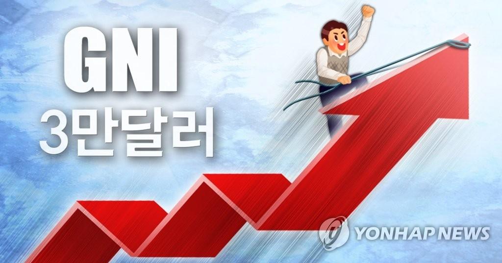 韩财经部门工作汇报:力推创新力争经济增速保三 - 3