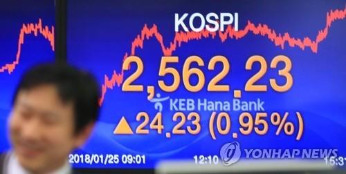 资料图片:1月25日,韩国KOSPI指数以2562.23点收盘,较前一交易日上涨24.23点,创下历史新高。(韩联社)