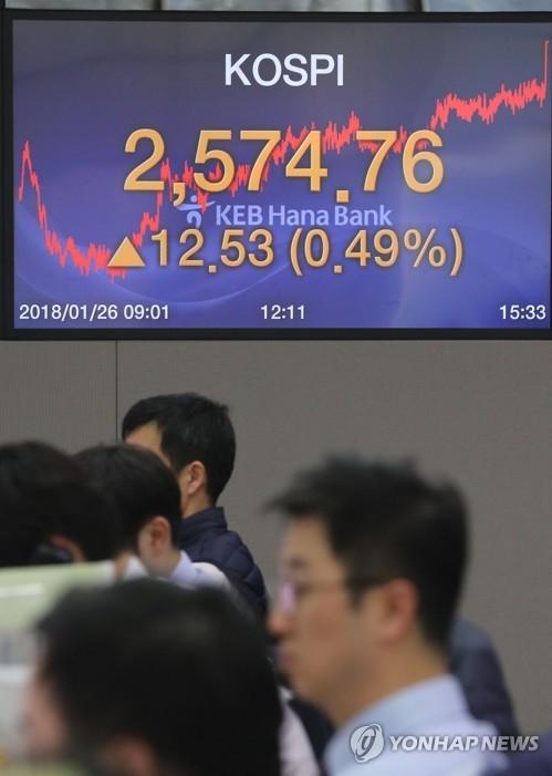 1月26日,在位于首尔中区的KEB韩亚银行总行交易室,大型屏幕上显示KOSPI当天的收盘价。(韩联社)