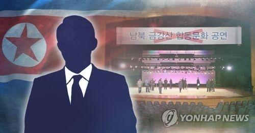 朝鲜单方面取消与韩方约定在其境内金刚山联合举办的文艺演出。(韩联社)