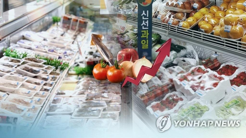 详讯:韩1月CPI同比上涨1.0% - 1