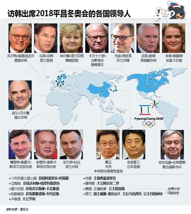 资料图片:访韩出席2018平昌冬奥会的各国领导人(韩联社)