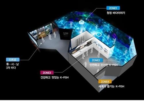 韩国水产品宣传馆示意图(韩联社/韩国海洋水产部)