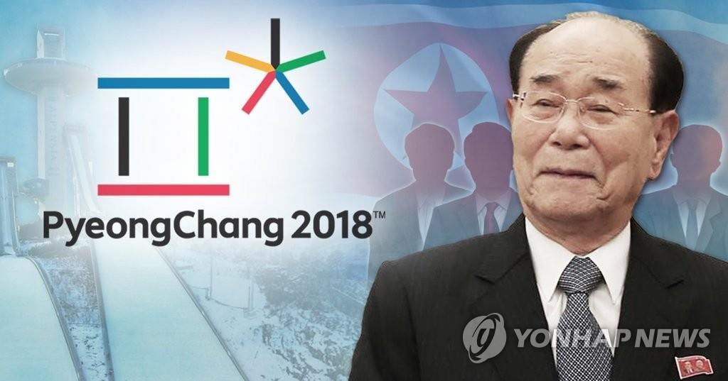 韩青瓦台欢迎朝鲜派金永南率团访韩 - 1