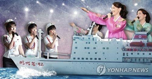 朝鲜艺术团乘船驶入韩国海域下午入港 - 1