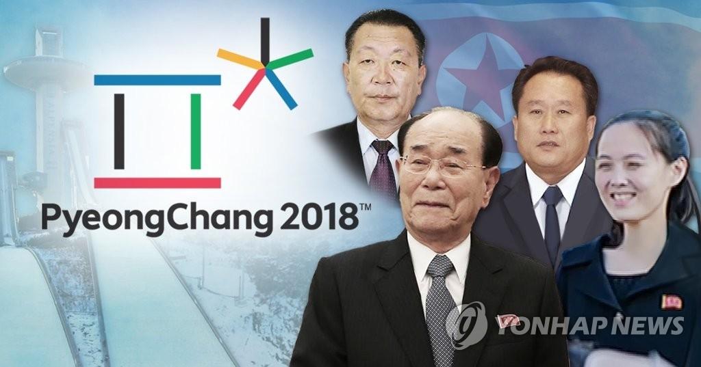 韩青瓦台:金与正访韩体现朝方缓和半岛局势意志 - 1