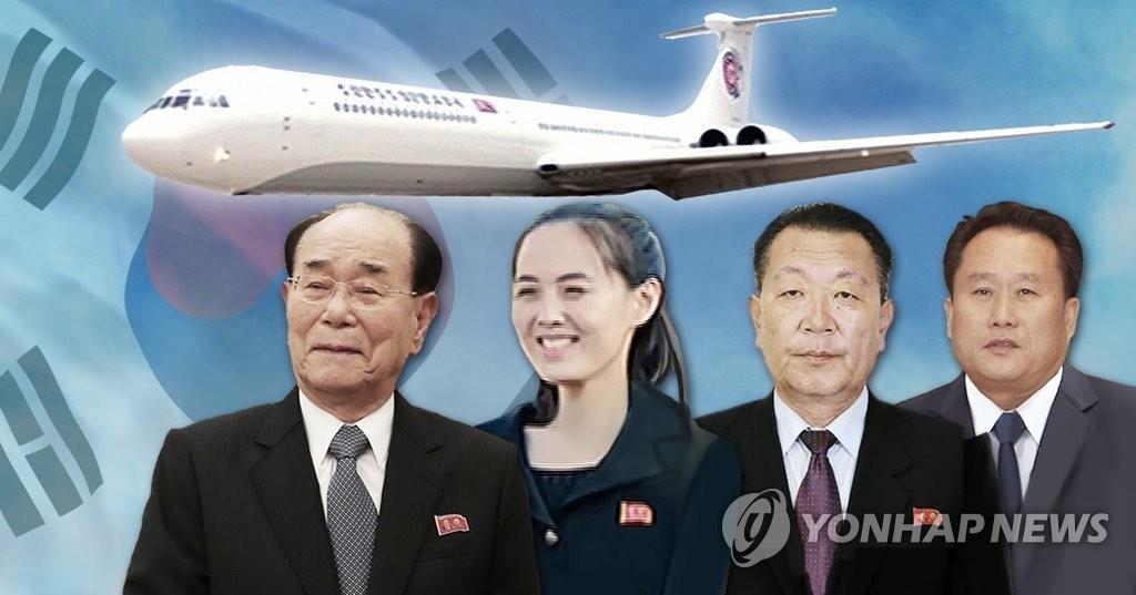 资料图片:左起依次是金永南、金与正、崔辉和李善权。(韩联社)