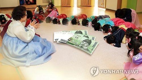 调查:韩小学生拜年可领60元压岁钱