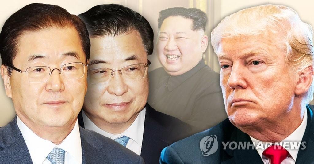 详讯:韩高官启程赴美 将向白宫传达朝鲜信息 - 1