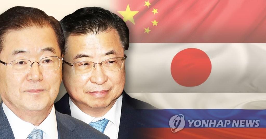 韩总统特使今赴俄介绍朝美斡旋结果 - 1