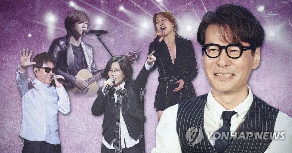 韩政府:尹相音乐经验丰富故选其任访朝演出总监 - 1