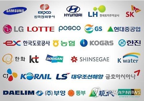 资料图片:韩企商标集锦(韩联社)